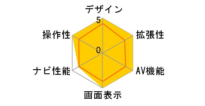 楽ナビ AVIC-RZ55のユーザーレビュー