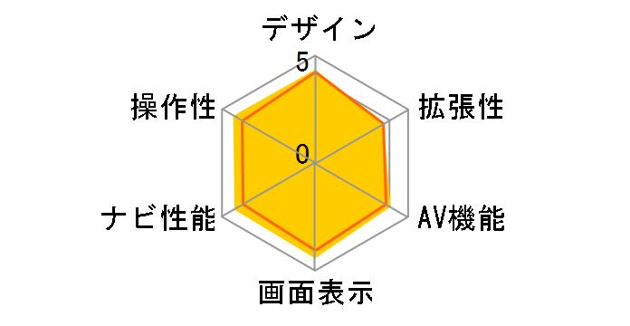 楽ナビ AVIC-RZ33のユーザーレビュー