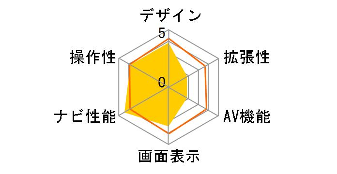 楽ナビ AVIC-RZ22のユーザーレビュー