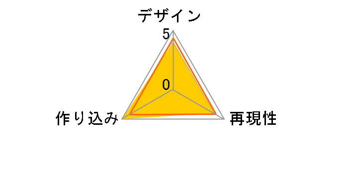 S.H.フィギュアーツ オビ=ワン・ケノービ Episode Iのユーザーレビュー