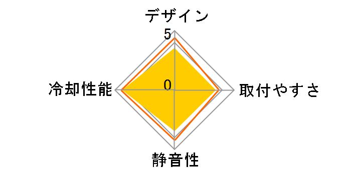 サイズ 風魔 SCFM-1000