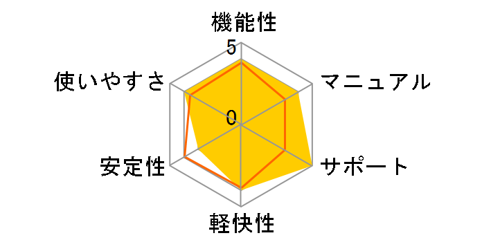 弥生 弥生会計 16 プロフェッショナル <新・消費税対応版>