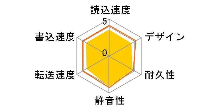 HDCL-UTE2K [�u���b�N]�̃��[�U�[���r���[