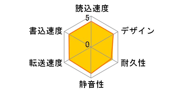 HDCL-UTE3K [ブラック]のユーザーレビュー