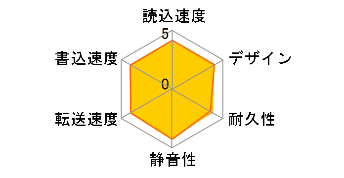 HDCL-UTE3K [�u���b�N]�̃��[�U�[���r���[