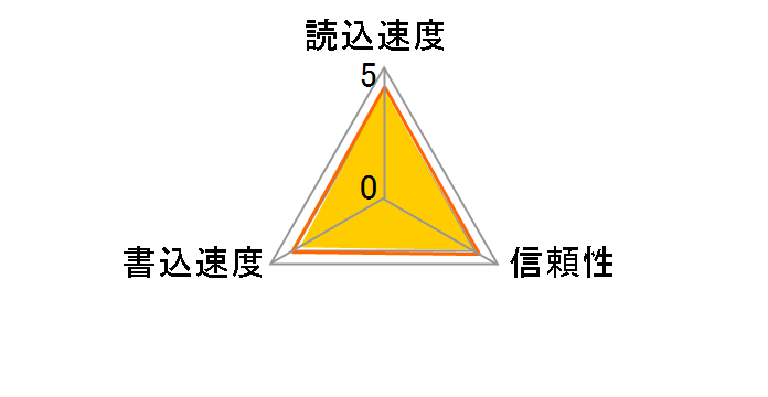 EXCERIA THN-M301R0640A4 [64GB]のユーザーレビュー