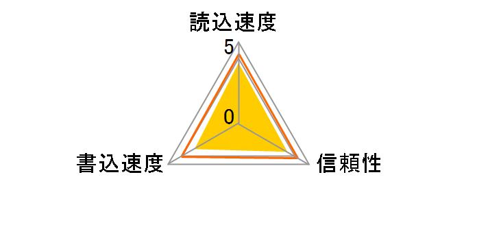 EXCERIA THN-M301R0320C4 [32GB]のユーザーレビュー