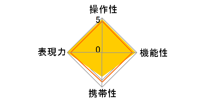 20mm F1.4 DG HSM [ニコン用]のユーザーレビュー
