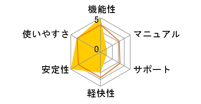 Adobe Premiere Elements 14 日本語版のユーザーレビュー