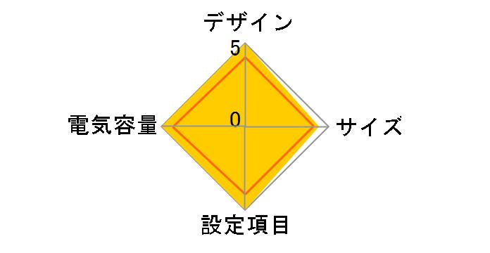 イートン 5P750