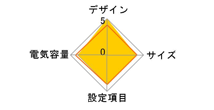 5PX1500RT2U