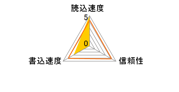 SDC10G2/16GB [16GB]のユーザーレビュー