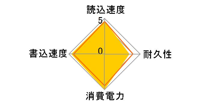 CSSD-S6T960NRG4Qのユーザーレビュー