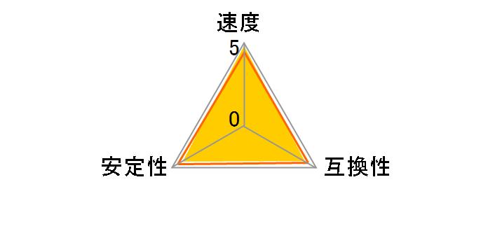 TS1600KWSH-16GK [SODIMM DDR3L PC3-12800 8GB 2枚組]のユーザーレビュー