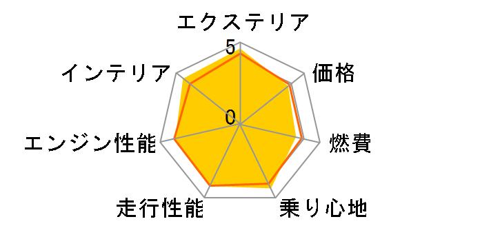 RX 2015年モデルのユーザーレビュー