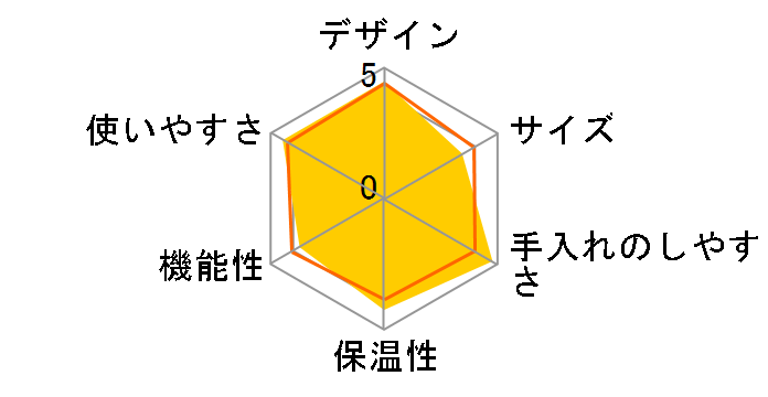 V60 珈琲王 EVCM-5TBのユーザーレビュー