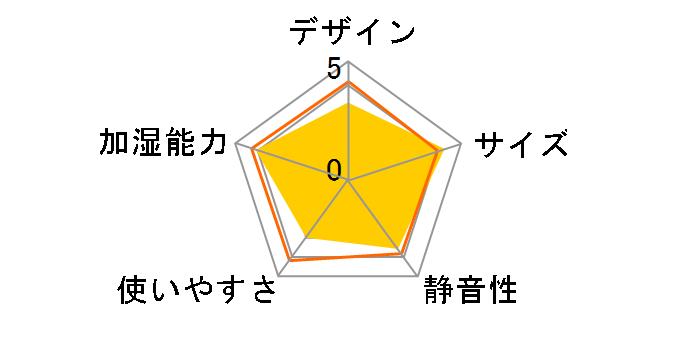 SHM-260D [ピンク]のユーザーレビュー