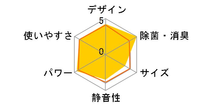 富士通ゼネラル nocria AS-X80F2