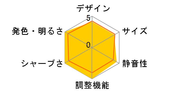 DLA-X750R-B [�u���b�N]�̃��[�U�[���r���[