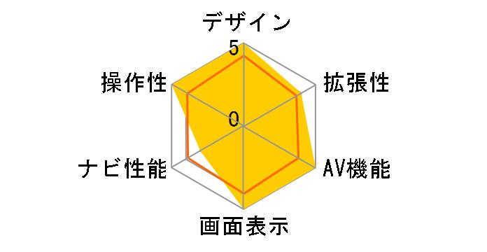 �r�b�OX �v���~�A�� EX10-ST2�̃��[�U�[���r���[