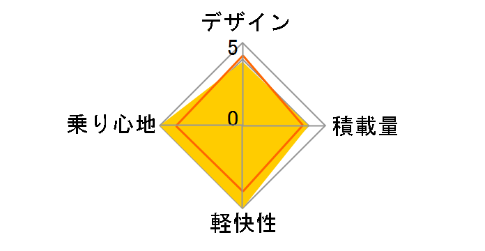 �A���x���g S�^ AB75S6 [M.�X�p�[�N���V���o�[]�̃��[�U�[���r���[