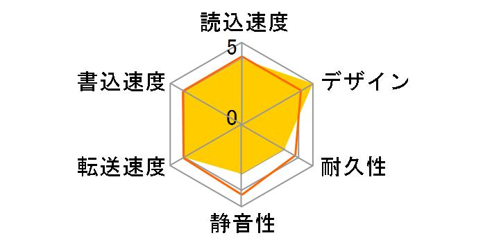HDPX-UTC2S [シルバー]のユーザーレビュー