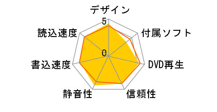 ロジテック LBD-PUC6U3VBK [ブラック]