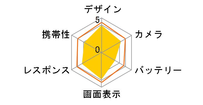 FREETEL SAMURAI KIWAMI FTJ152D-Kiwami-WH SIMフリー [白]のユーザーレビュー