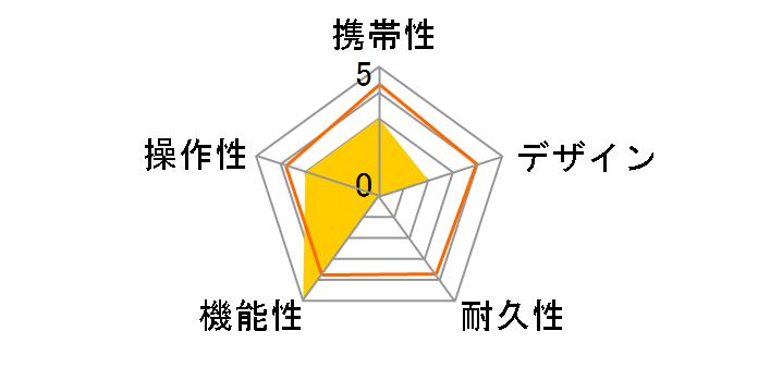 Shot Navi NEO2 [Yellow]のユーザーレビュー