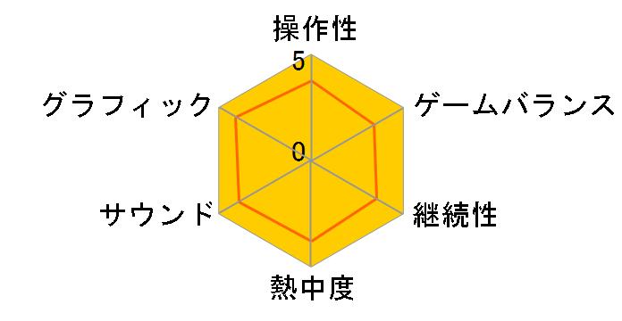 将棋レボリューション 激指14のユーザーレビュー
