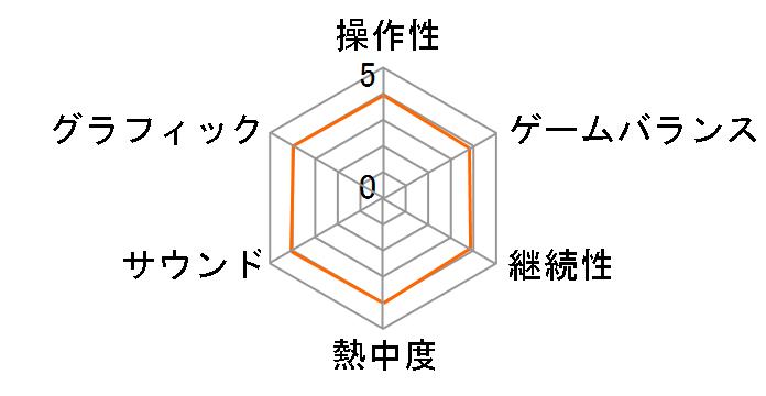 ハイキュー!! Cross team match! 「クロスゲームボックス」 [限定版]のユーザーレビュー