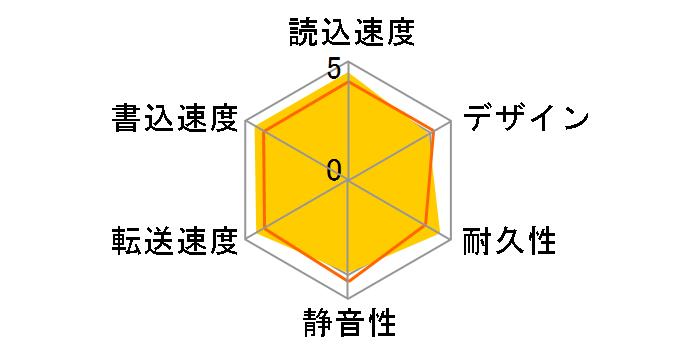 HD-SG2.0U3BK-Dのユーザーレビュー