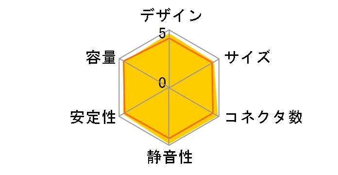 Corsair RM650x CP-9020091-JP