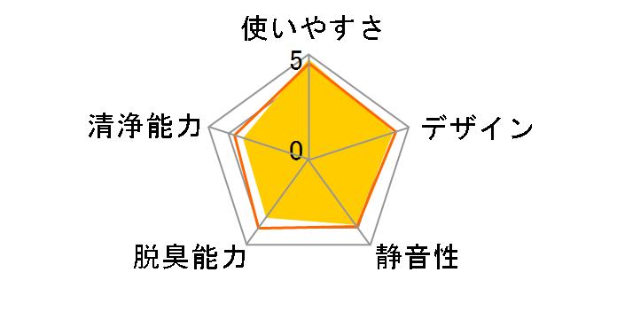 IG-HC15-B [ブラック系]のユーザーレビュー