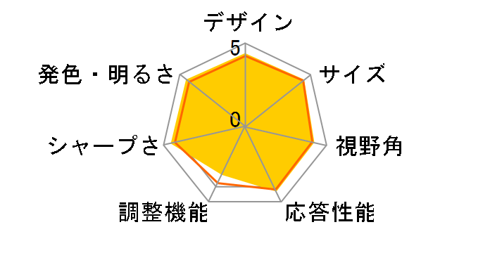 BDM3201FC/11 [31.5�C���` �u���b�N]�̃��[�U�[���r���[