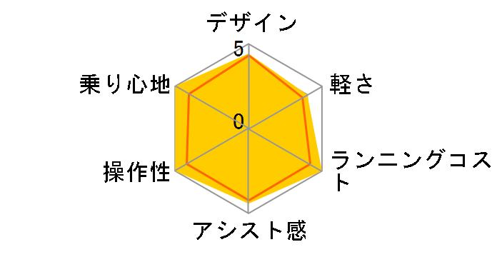 ギュット・ミニ・EX BE-ELME03-B [ピュアマットブラック] + 専用充電器のユーザーレビュー