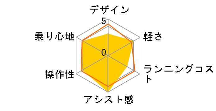 ギュット・アニーズ・F BE-ELMA63-F [プラチナアーモンド] + 専用充電器のユーザーレビュー
