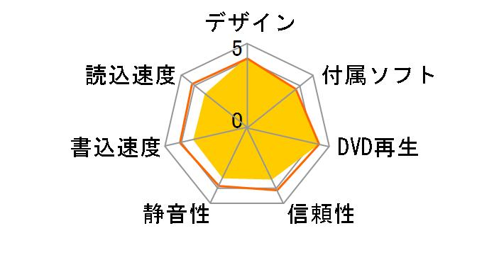 バッファロー BRXL-16U3V