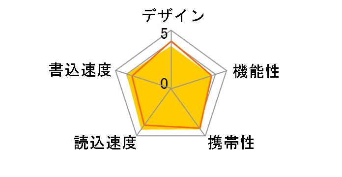 RUF3-AL064G-SV [64GB]のユーザーレビュー