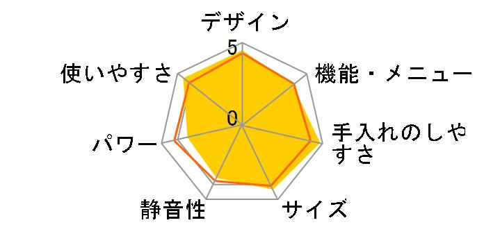 ゼピール DFR-M2015