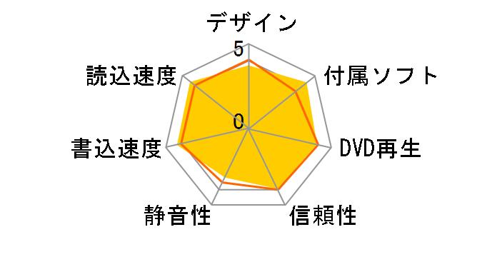 DVR-UT24EZのユーザーレビュー
