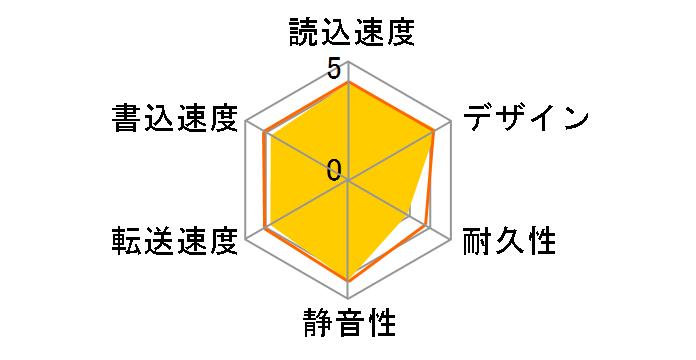 バッファロー MiniStation HD-PNF1.0U3-BBD [ブラック]