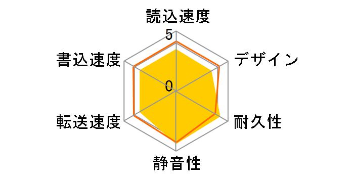 バッファロー HDV-SA4.0U3/V