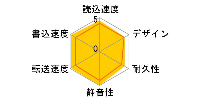 バッファロー HDV-SQ3.0U3/V