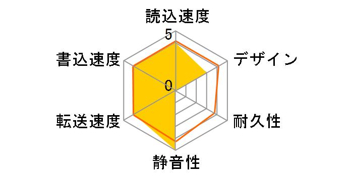 HD-LL1.0U3-BKE [ブラック]のユーザーレビュー