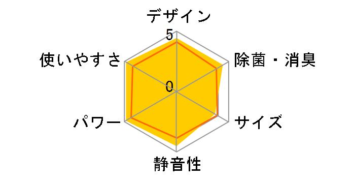 富士通ゼネラル Cシリーズ AS-C28F