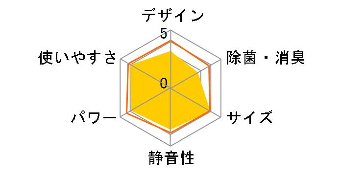 富士通ゼネラル Cシリーズ AS-C22F