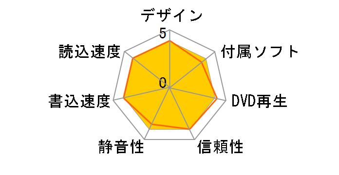 DVSM-PTS58U2-WHC [ホワイト]のユーザーレビュー