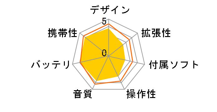 kana DB GH-KANADB8-BK [8GB ブラック]のユーザーレビュー