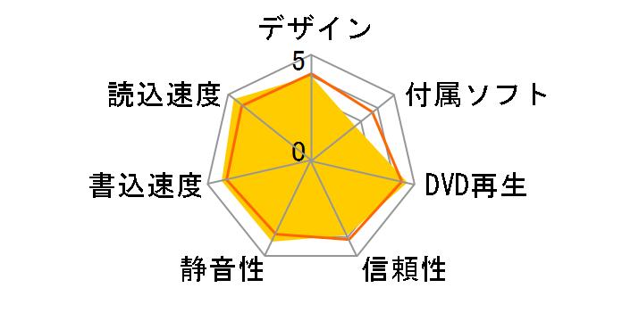 東芝サムスン SN-506BB バルク